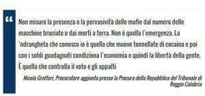 dichiarazione di Nicola Grattieri